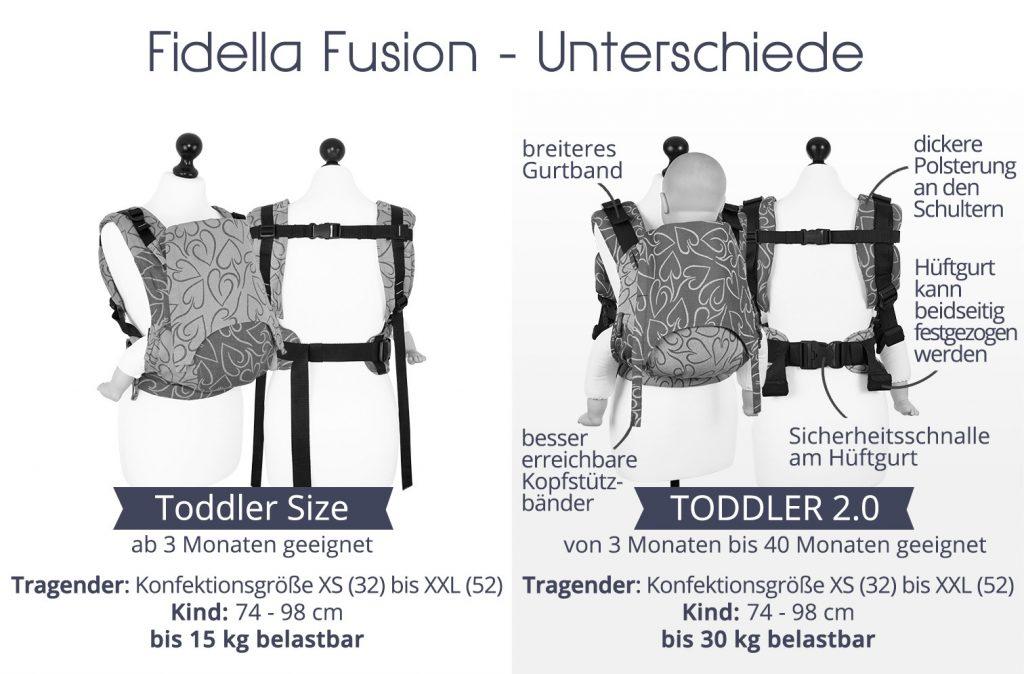 fusion-babytrage-schnallen-vergleich-toddler-size-trageberatung-dortmundcastrop